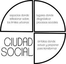 ciudad social