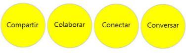 Economia colaborativa2